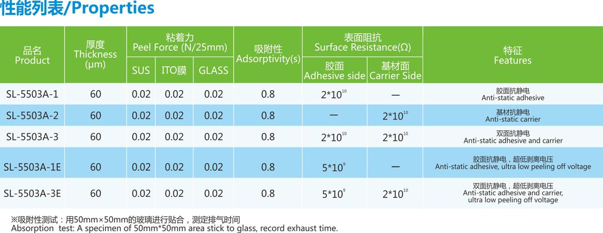 PU保护膜-性能列表.jpg