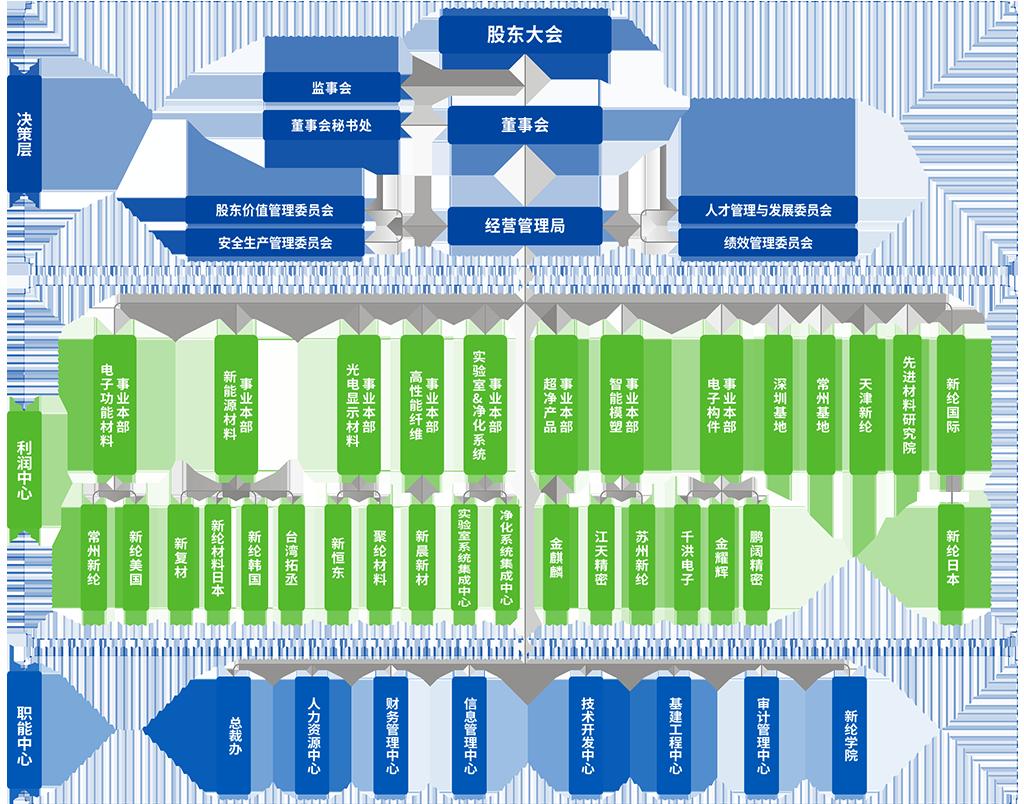 公司组织架构图v20190213.png